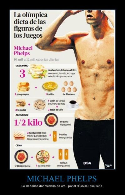 de Michael Phelps vocabulario: la comida  / internet memes