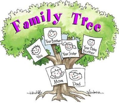 How To Fill Out A Family Tree Template For Children Preschool
