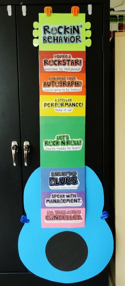 Super cute behavior chart. Here is the site link: http://theinspiredapple.blogspot.com/2011/07/me-laminator-love.html. #school, #behavior managment
