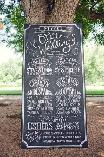 Wedding Program On Chalkboard Wedding Ideas