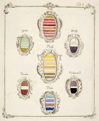 The History of the Color Wheel