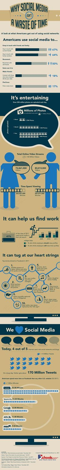 Why Social Media Isn't A Waste Of Time [Infographic] #socialmedia #infographics