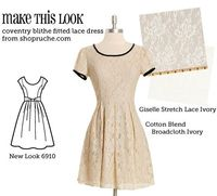 coventry blithe fitted lace dress