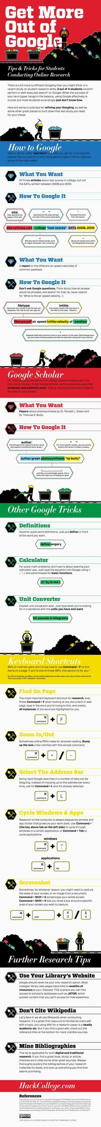 How to make efficient Google searches