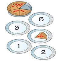 Counting pie