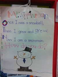Mr. Snowman Poem {Such Cute Lettering!}